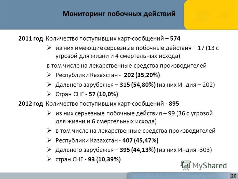 Мониторинг побочных действий 2011 год Количество поступивших карт-сообщений – 574 из них имеющие серьезные побочные действия – 17 (13 с угрозой для жизни и 4 смертельных исхода) в том числе на лекарственные средства производителей Республики Казахста