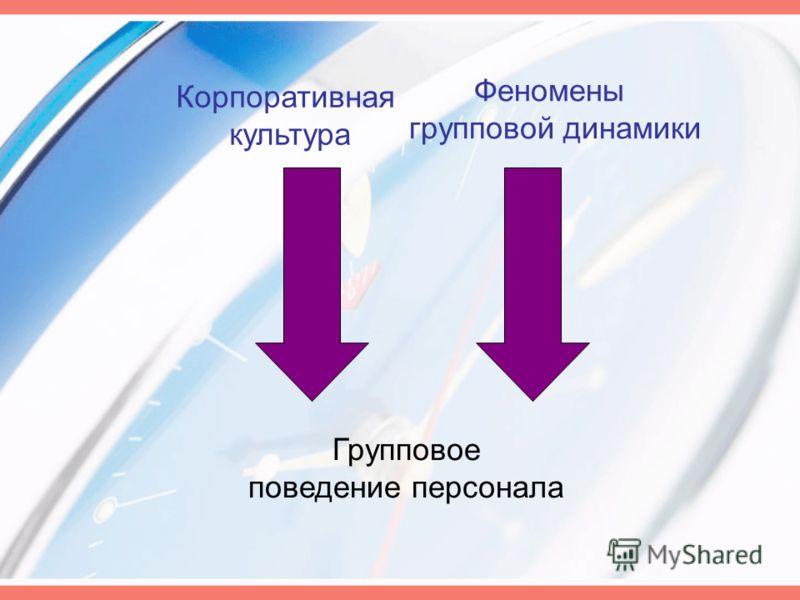 Групповое поведение персонала Корпоративная культура Феномены групповой динамики