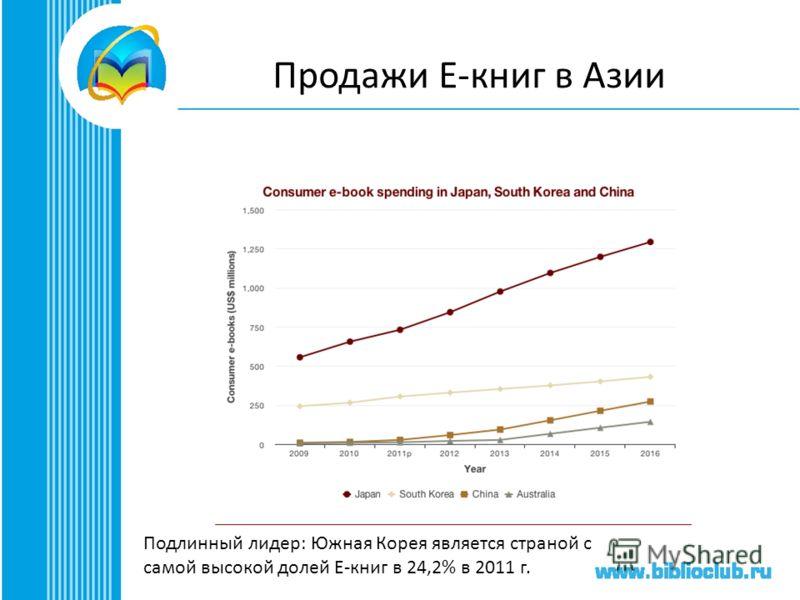 Продажи Е-книг в Азии Подлинный лидер: Южная Корея является страной с самой высокой долей Е-книг в 24,2% в 2011 г.