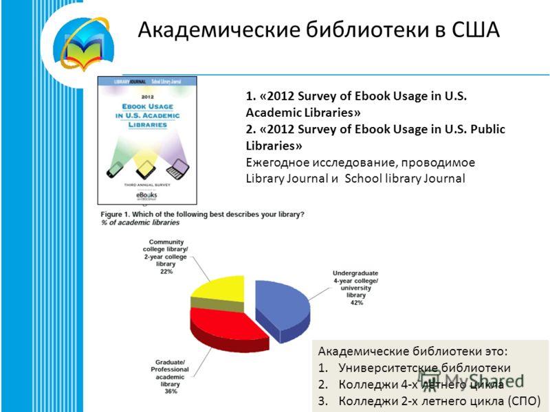 Академические библиотеки в США 1. «2012 Survey of Ebook Usage in U.S. Academic Libraries» 2. «2012 Survey of Ebook Usage in U.S. Public Libraries» Ежегодное исследование, проводимое Library Journal и School library Journal Академические библиотеки эт