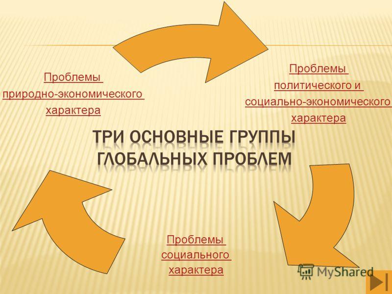 Проблемы политического и социально- экономического характера Проблемы социального характера Проблемы природно- экономического характера