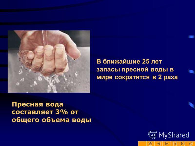 В ближайшие 25 лет запасы пресной воды в мире сократятся в 2 раза Пресная вода составляет 3% от общего объема воды