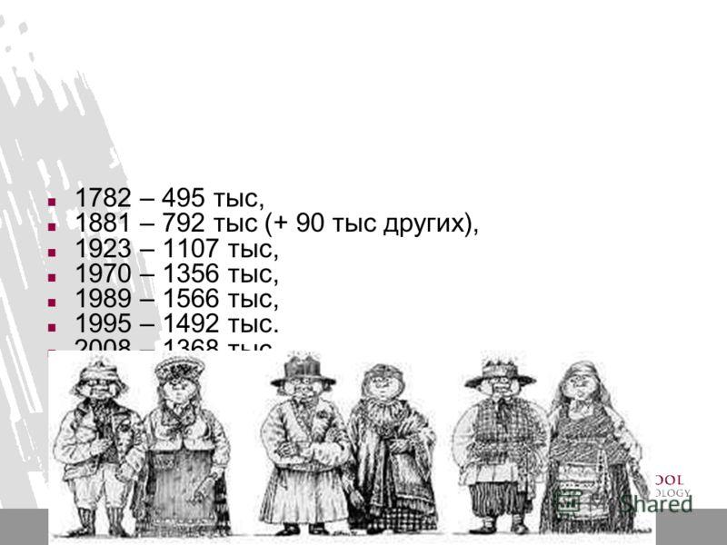 1782 – 495 тыс, 1881 – 792 тыс (+ 90 тыс других), 1923 – 1107 тыс, 1970 – 1356 тыс, 1989 – 1566 тыс, 1995 – 1492 тыс. 2008 – 1368 тыс.