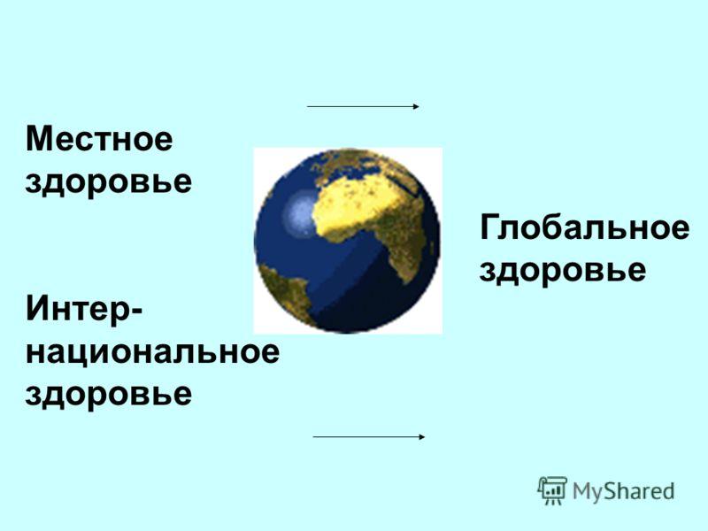 Местное здоровье Интер- национальное здоровье Глобальное здоровье