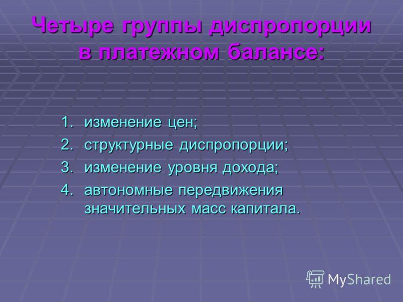 Четыре группы диспропорции в платежном балансе: 1.изменение цен; 2.структурные диспропорции; 3.изменение уровня дохода; 4.автономные передвижения значительных масс капитала.