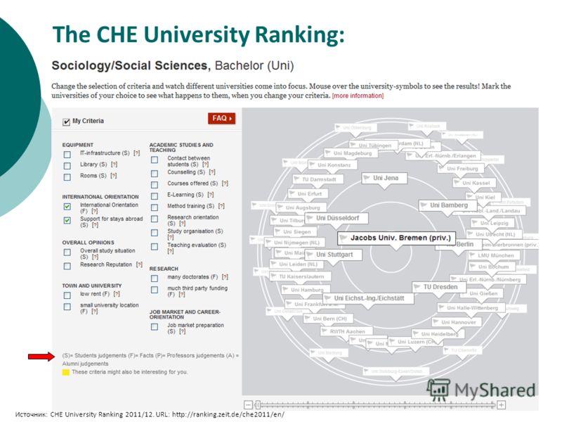 14 The СНЕ University Ranking: Источник: CHE University Ranking 2011/12. URL: http://ranking.zeit.de/che2011/en/