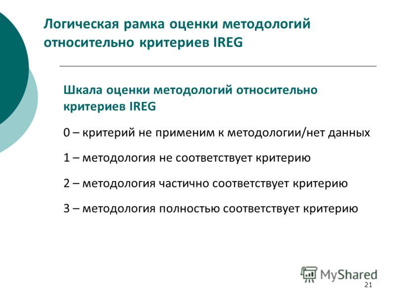 21 Логическая рамка оценки методологий относительно критериев IREG Шкала оценки методологий относительно критериев IREG 0 – критерий не применим к методологии/нет данных 1 – методология не соответствует критерию 2 – методология частично соответствует