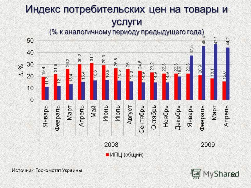 Индекс потребительских цен на товары и услуги (% к аналогичному периоду предыдущего года) Источник: Госкомстат Украины 26