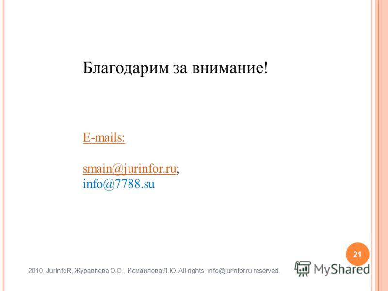 Благодарим за внимание! E-mails: smain@jurinfor.rusmain@jurinfor.ru; info@7788.su 21 2010, JurInfoR, Журавлева О.О., Исмаилова Л.Ю. All rights, info@jurinfor.ru reserved.