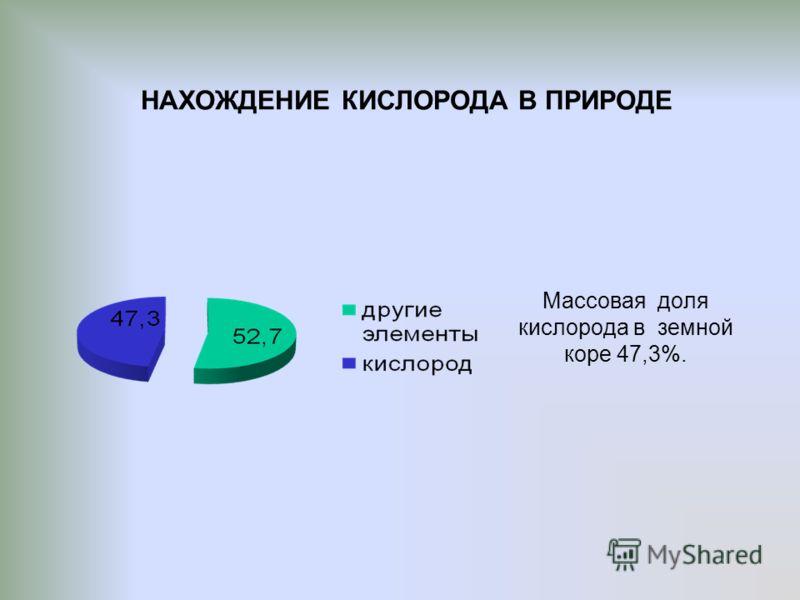 Массовая доля кислорода в земной коре 47,3%. НАХОЖДЕНИЕ КИСЛОРОДА В ПРИРОДЕ