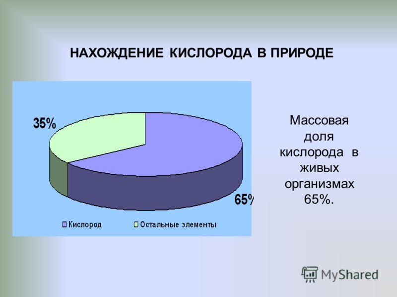 Массовая доля кислорода в живых организмах 65%. НАХОЖДЕНИЕ КИСЛОРОДА В ПРИРОДЕ
