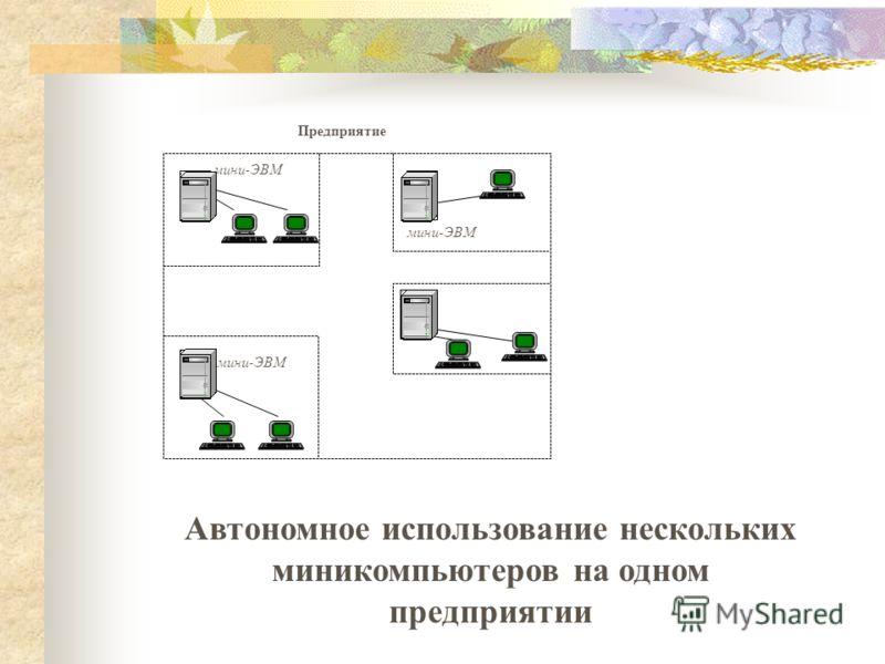 Предприятие мини-ЭВМ Автономное использование нескольких миникомпьютеров на одном предприятии