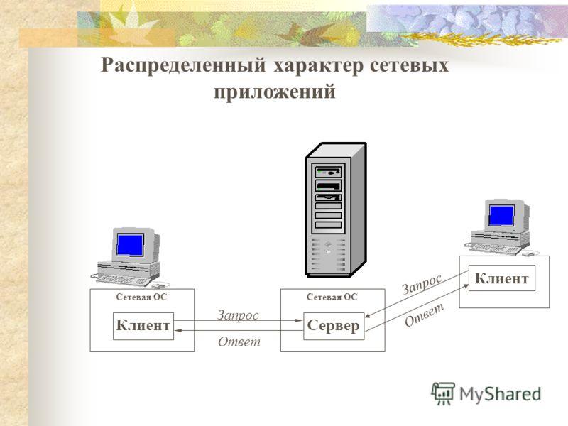 Распределенный характер сетевых приложений Сетевая ОС Клиент Сетевая ОС Сервер Ответ Запрос Клиент Запрос Ответ