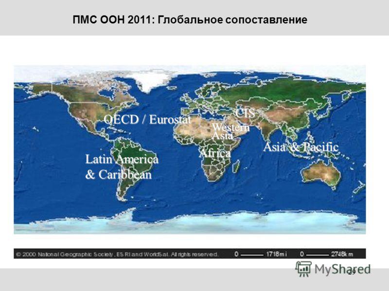 ПМС ООН 2011: Глобальное сопоставление OECD / Eurostat CIS Latin America & Caribbean OECD / Eurostat CIS Asia & Pacific Africa Western Asia 29