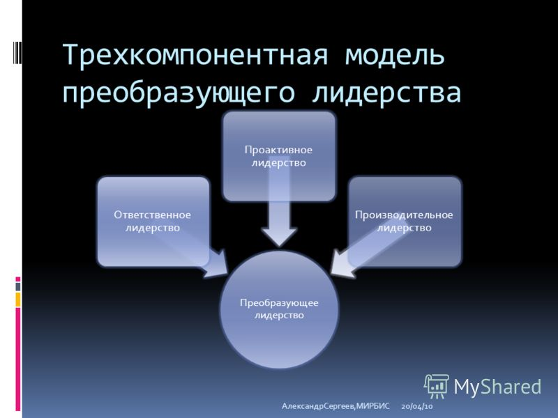 Трехкомпонентная модель преобразующего лидерства Преобразующее лидерство Ответственное лидерство Проактивное лидерство Производительное лидерство 20/04/10АлександрСергеев,МИРБИС