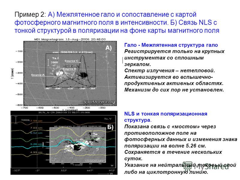 Пример 2: А) Межпятенное гало и сопоставление с картой фотосферного магнитного поля в интенсивности. Б) Связь NLS с тонкой структурой в поляризации на фоне карты магнитного поля Гало - Межпятенная структура гало Регистрируется только на крупных инстр