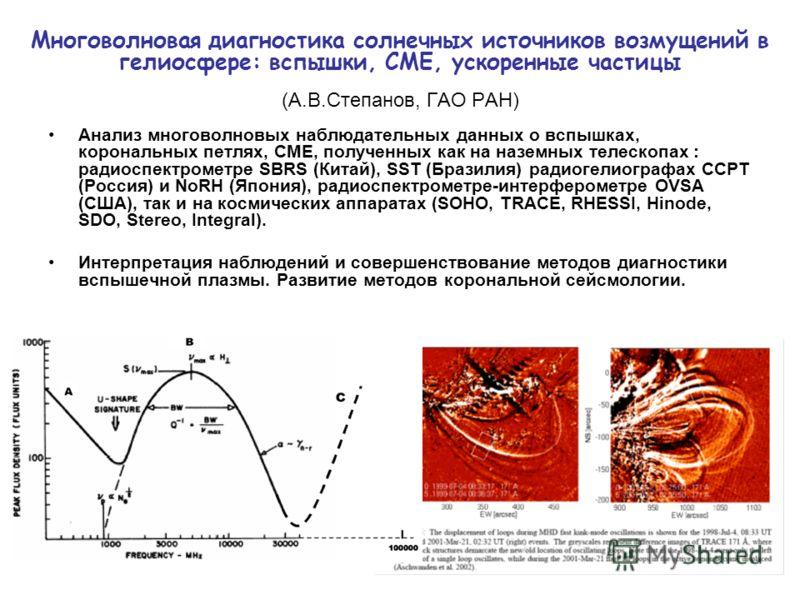 Многоволновая диагностика солнечных источников возмущений в гелиосфере: вспышки, СМЕ, ускоренные частицы (А.В.Степанов, ГАО РАН) Анализ многоволновых наблюдательных данных о вспышках, корональных петлях, СМЕ, полученных как на наземных телескопах : р