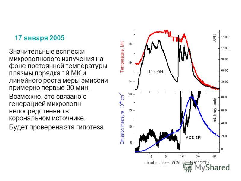 17 января 2005 Значительные всплески микроволнового излучения на фоне постоянной температуры плазмы порядка 19 МК и линейного роста меры эмиссии примерно первые 30 мин. Возможно, это связано с генерацией микроволн непосредственно в корональном источн