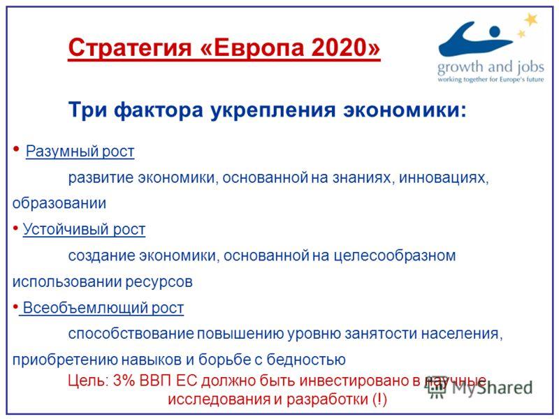 Стратегия «Европа 2020» Три фактора укрепления экономики: Разумный рост развитие экономики, основанной на знаниях, инновациях, образовании Устойчивый рост создание экономики, основанной на целесообразном использовании ресурсов Всеобъемлющий рост спос