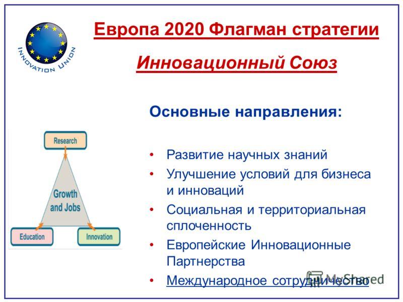 Европа 2020 Флагман стратегии Инновационный Союз Основные направления: Развитие научных знаний Улучшение условий для бизнеса и инноваций Социальная и территориальная сплоченность Европейские Инновационные Партнерства Международное сотрудничество