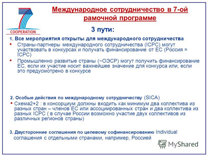 1. Все мероприятия открыты для международного сотрудничества Страны-партнеры международного сотрудничества (ICPC) могут участвовать в конкурсах и получать финансирование от ЕС (Россия = ICPC) Промышленно развитые страны (~ОЭСР) могут получить финанси