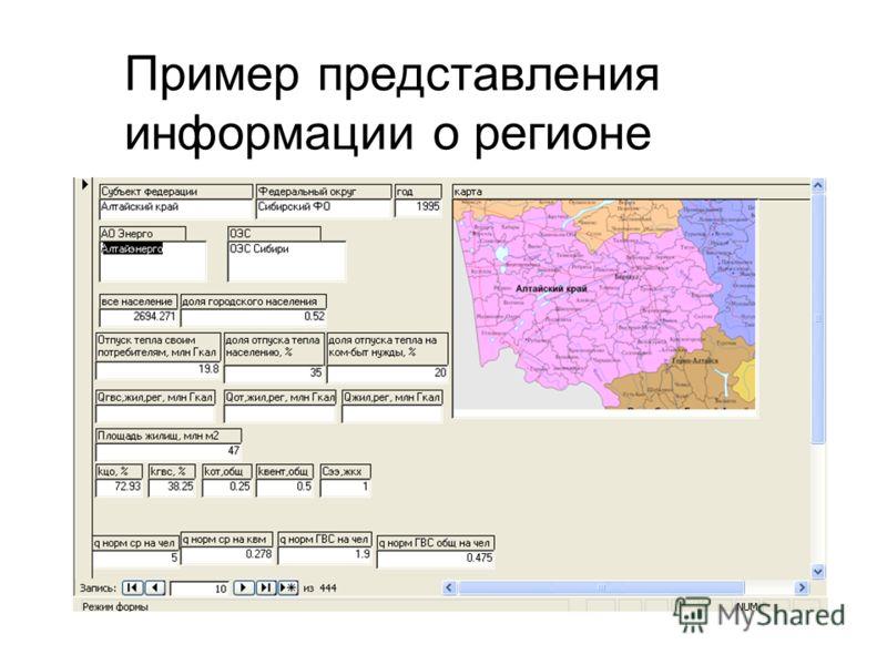 Пример представления информации о регионе
