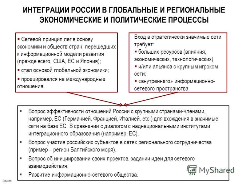ИНТЕГРАЦИИ РОССИИ В ГЛОБАЛЬНЫЕ И РЕГИОНАЛЬНЫЕ ЭКОНОМИЧЕСКИЕ И ПОЛИТИЧЕСКИЕ ПРОЦЕССЫ Вопрос эффективности отношений России с крупными странами-членами, например, ЕС (Германией, Францией, Италией, etc.) для вхождения в значимые сети на базе ЕС. В сравн