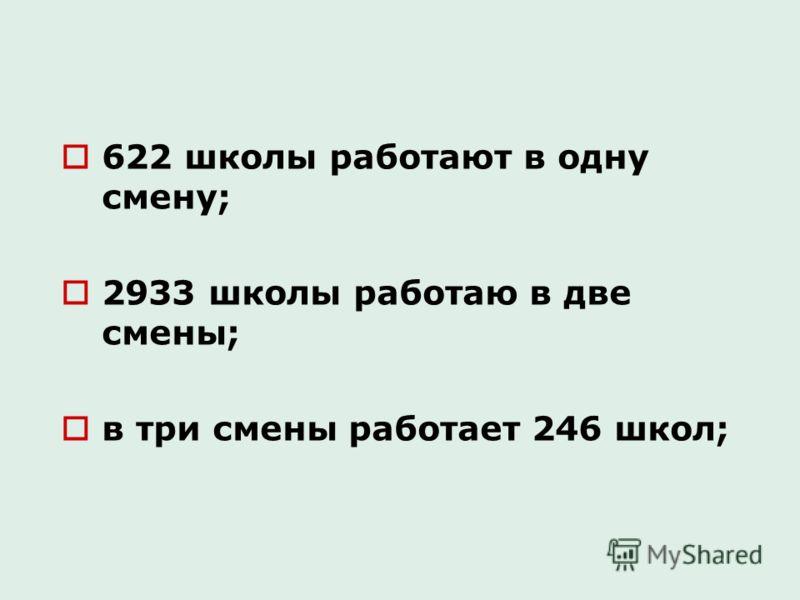 622 школы работают в одну смену; 2933 школы работаю в две смены; в три смены работает 246 школ;