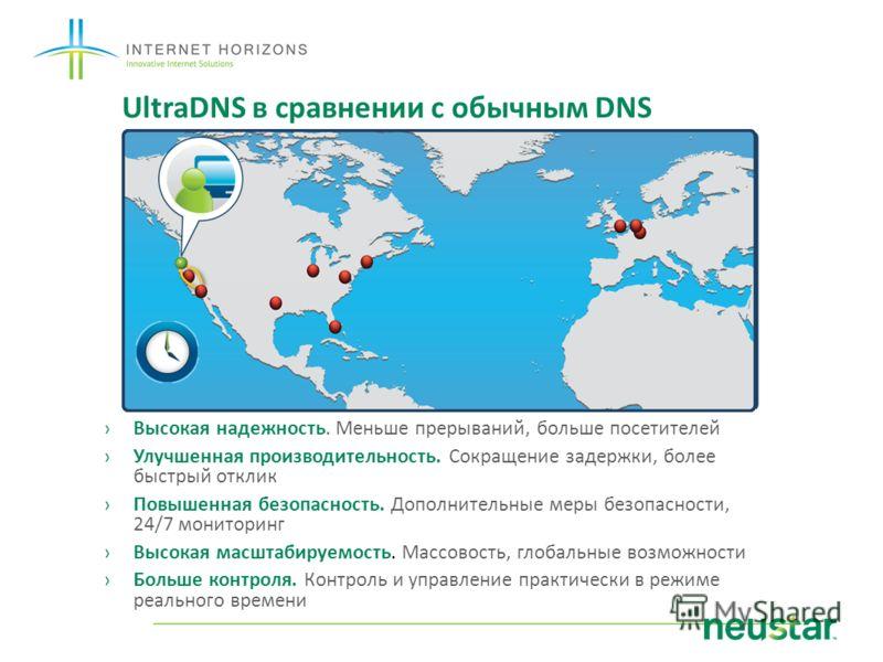 UltraDNS в сравнении с обычным DNS Высокая надежность. Меньше прерываний, больше посетителей Улучшенная производительность. Сокращение задержки, более быстрый отклик Повышенная безопасность. Дополнительные меры безопасности, 24/7 мониторинг Высокая м