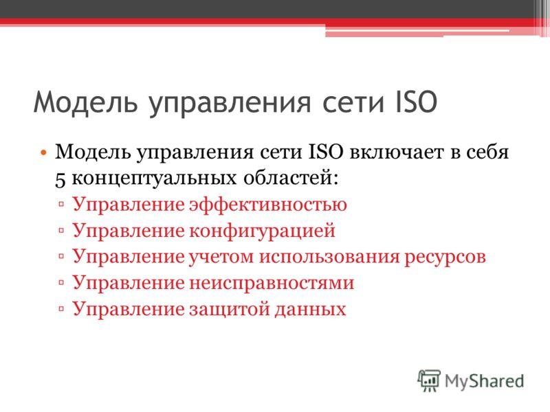 Модель управления сети ISO Модель управления сети ISO включает в себя 5 концептуальных областей: Управление эффективностью Управление конфигурацией Управление учетом использования ресурсов Управление неисправностями Управление защитой данных