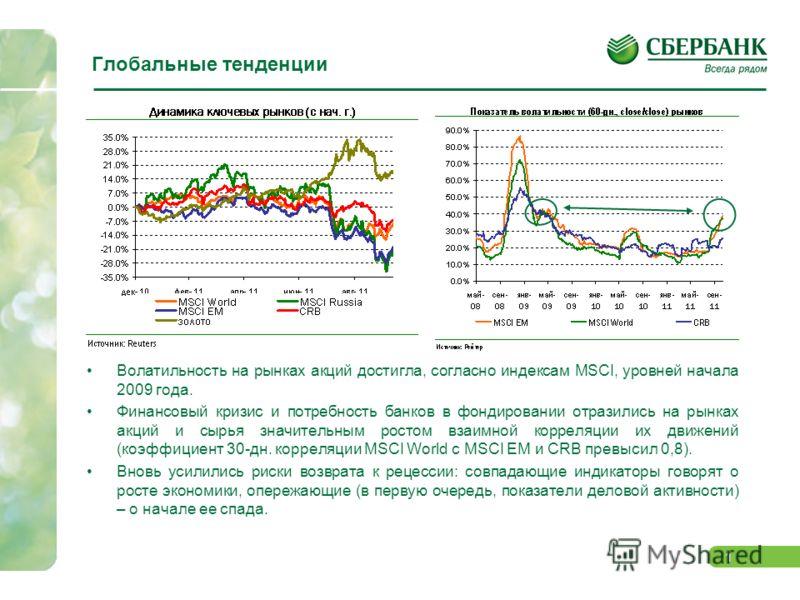 0 РЫНОК АКЦИЙ Октябрь: ждем повышение до конца года, но риски высоки