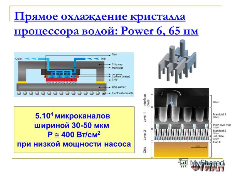Прямое охлаждение кристалла процессора водой: Power 6, 65 нм 5.10 4 микроканалов шириной 30-50 мкм P 400 Вт/см 2 при низкой мощности насоса