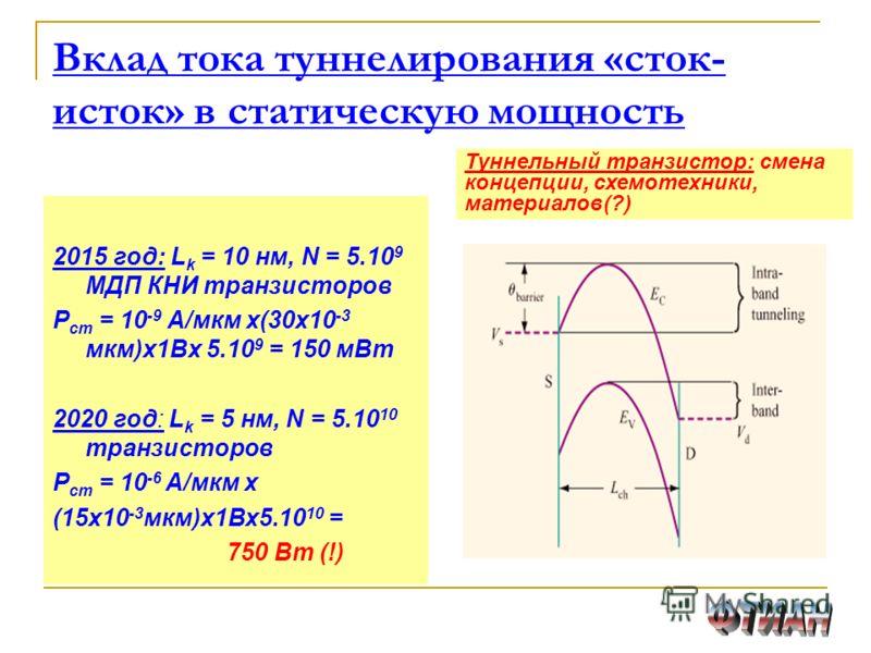 Вклад тока туннелирования «сток- исток» в статическую мощность 2015 год: L k = 10 нм, N = 5.10 9 МДП КНИ транзисторов Р ст = 10 -9 А/мкм х(30х10 -3 мкм)х1Вх 5.10 9 = 150 мВт 2020 год: L k = 5 нм, N = 5.10 10 транзисторов Р ст = 10 -6 А/мкм х (15х10 -