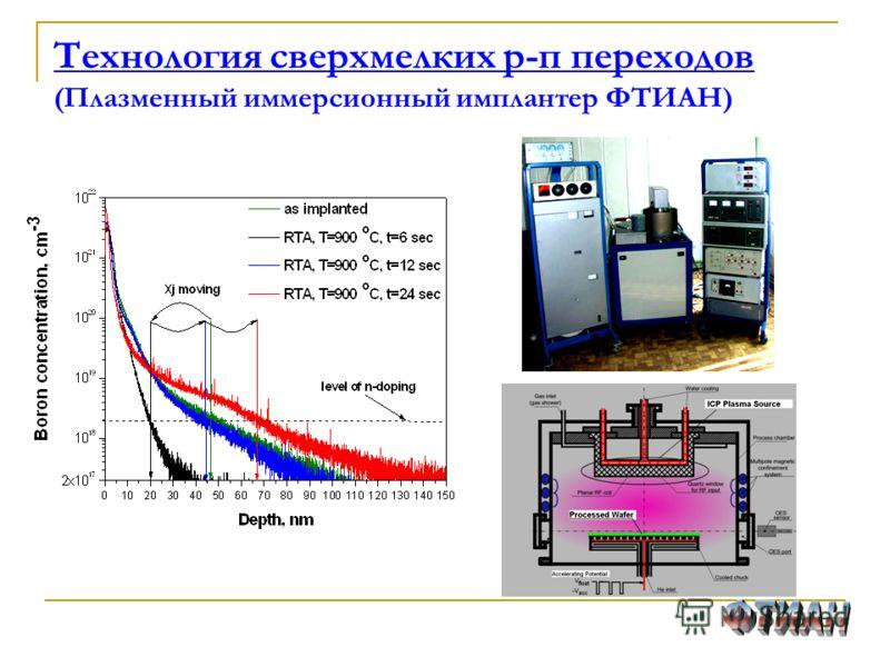 Технология сверхмелких р-п переходов (Плазменный иммерсионный имплантер ФТИАН)
