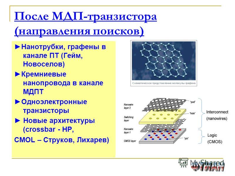 После МДП-транзистора (направления поисков) Нанотрубки, графены в канале ПТ (Гейм, Новоселов) Кремниевые нанопровода в канале МДПТ Одноэлектронные транзисторы Новые архитектуры (crossbar - HP, CMOL – Струков, Лихарев)