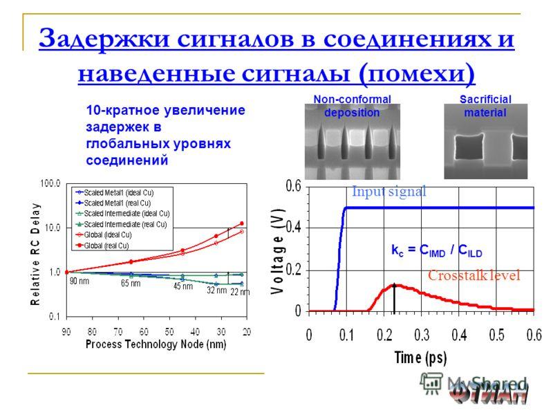 Задержки сигналов в соединениях и наведенные сигналы (помехи) Crosstalk level Input signal k c = C IMD / C ILD 10-кратное увеличение задержек в глобальных уровнях соединений Non-conformal deposition Sacrificial material