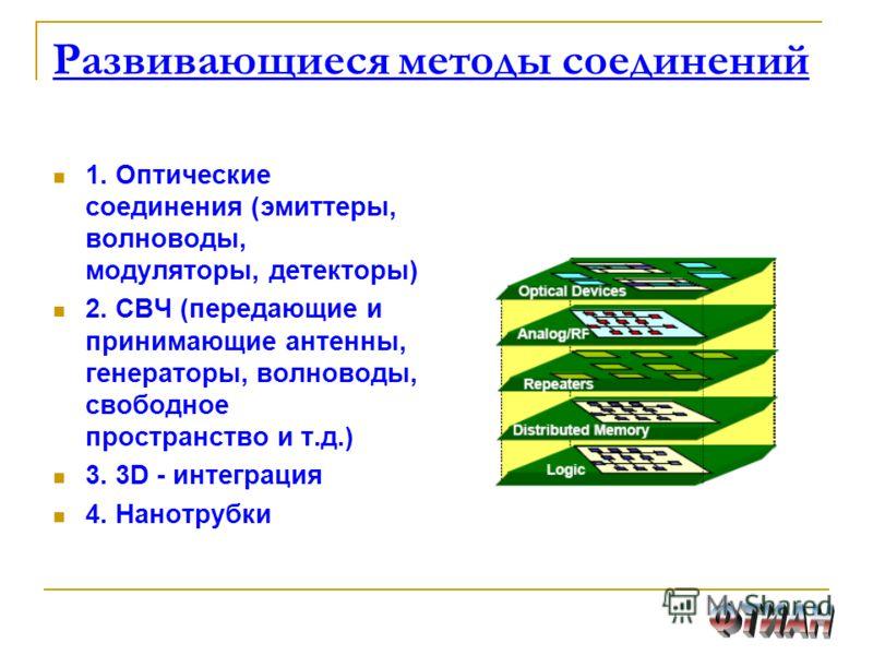 Развивающиеся методы соединений 1. Оптические соединения (эмиттеры, волноводы, модуляторы, детекторы) 2. СВЧ (передающие и принимающие антенны, генераторы, волноводы, свободное пространство и т.д.) 3. 3D - интеграция 4. Нанотрубки