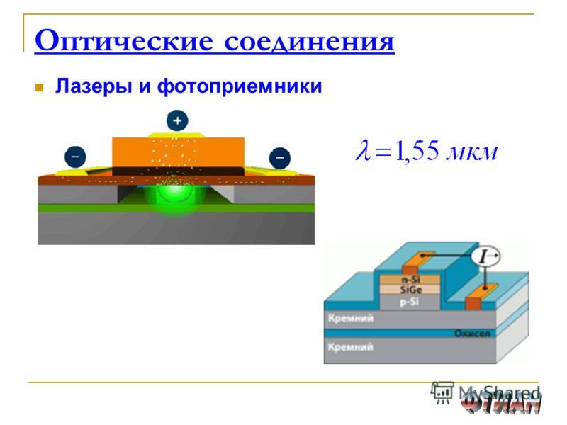 Лазеры и фотоприемники Оптические соединения