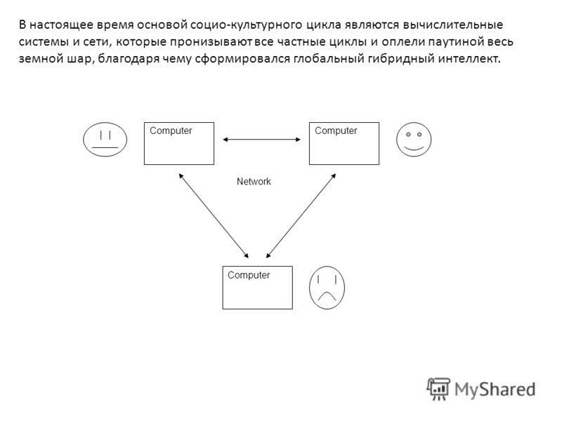 В настоящее время основой социо-культурного цикла являются вычислительные системы и сети, которые пронизывают все частные циклы и оплели паутиной весь земной шар, благодаря чему сформировался глобальный гибридный интеллект. Computer Network