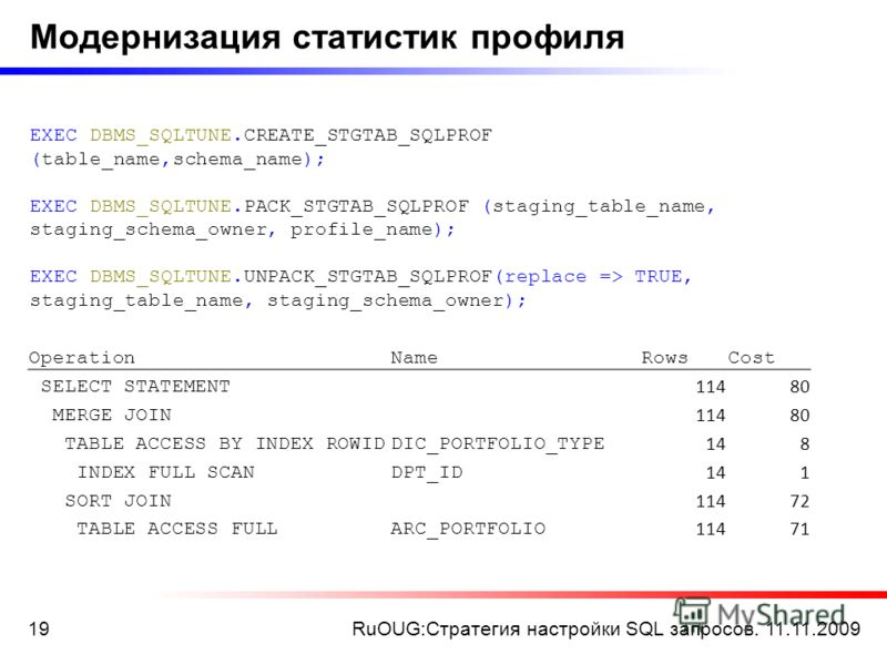 RuOUG:Стратегия настройки SQL запросов. 11.11.200919 Модернизация статистик профиля EXEC DBMS_SQLTUNE.CREATE_STGTAB_SQLPROF (table_name,schema_name); EXEC DBMS_SQLTUNE.PACK_STGTAB_SQLPROF (staging_table_name, staging_schema_owner, profile_name); EXEC