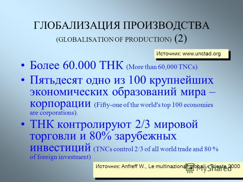 ГЛОБАЛИЗАЦИЯ ПРОИЗВОДСТВА (GLOBALISATION OF PRODUCTION) (1) Переход к пост-Фордизму/Тойотизму (Transition to post-Fordism / Toyotism) Децентрализация производственных подразделений / субподряд (Decentralisation of production units / outsourcing) Гибк
