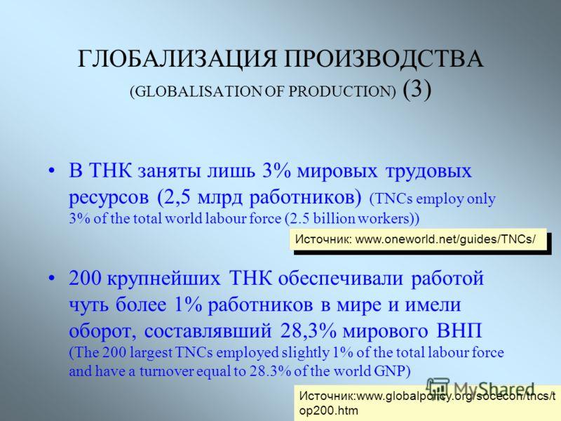 ГЛОБАЛИЗАЦИЯ ПРОИЗВОДСТВА (GLOBALISATION OF PRODUCTION) (2) Более 60.000 ТНК (More than 60,000 TNCs) Пятьдесят одно из 100 крупнейших экономических образований мира – корпорации (Fifty-one of the world's top 100 economies are corporations). ТНК контр