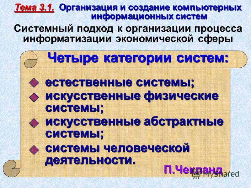 П.Чекланд Четыре категории систем: естественные системы; искусственные физические системы; искусственные абстрактные системы; системы человеческой деятельности. Системный подход к организации процесса информатизации экономической сферы Тема 3.1. Орга