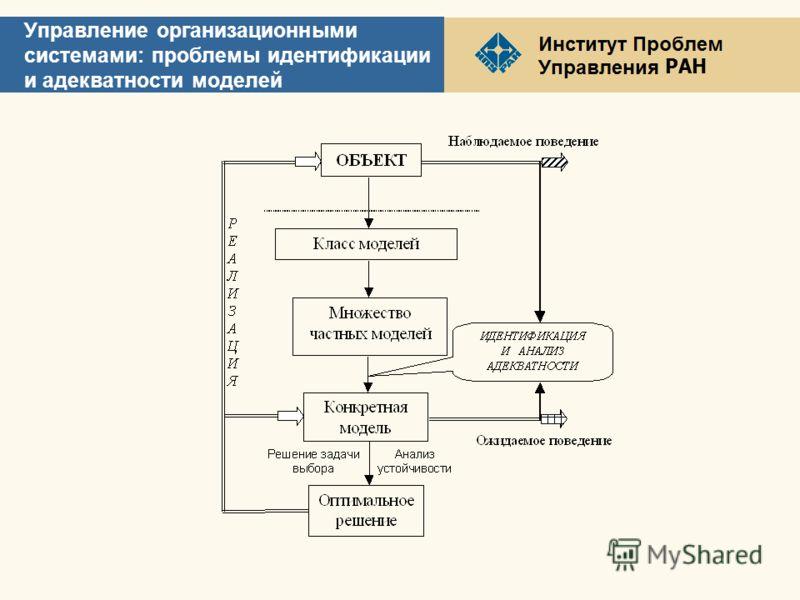 РАН Управление организационными системами: проблемы идентификации и адекватности моделей