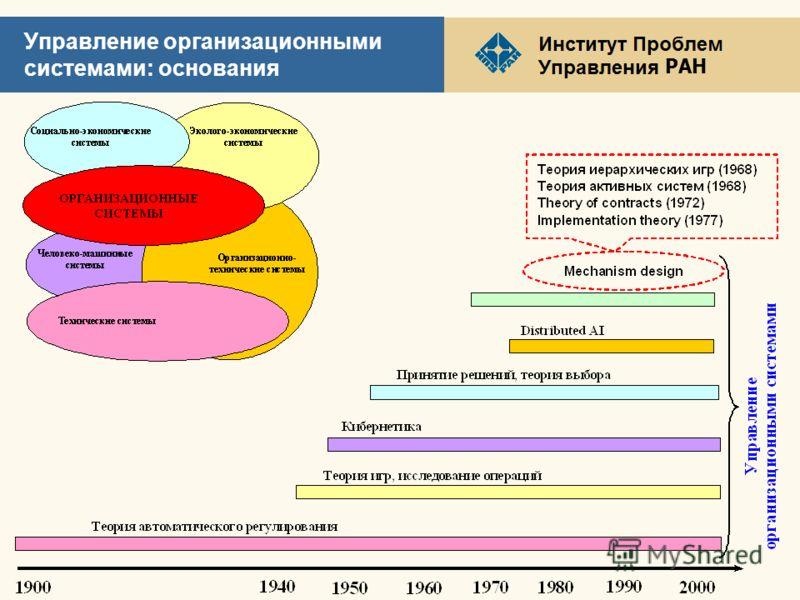 РАН Управление организационными системами: основания