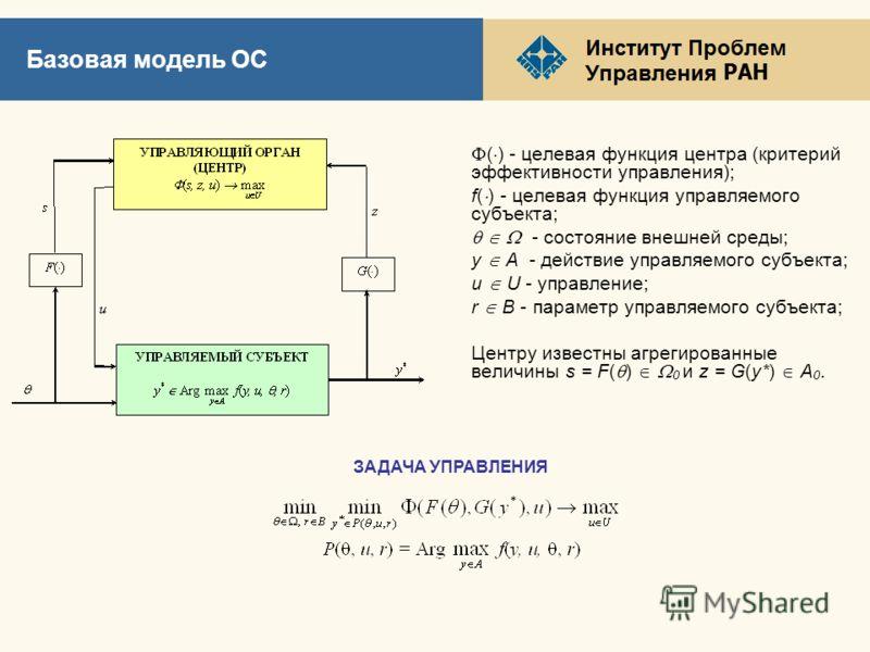 РАН Базовая модель ОС ( ) - целевая функция центра (критерий эффективности управления); f( ) - целевая функция управляемого субъекта; - состояние внешней среды; y A - действие управляемого субъекта; u U - управление; r B - параметр управляемого субъе