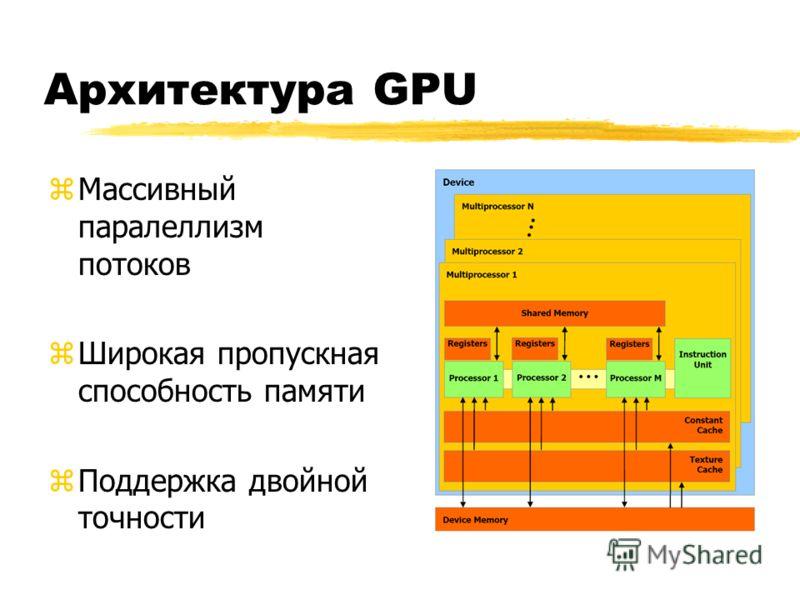 Архитектура GPU zМассивный паралеллизм потоков zШирокая пропускная способность памяти zПоддержка двойной точности