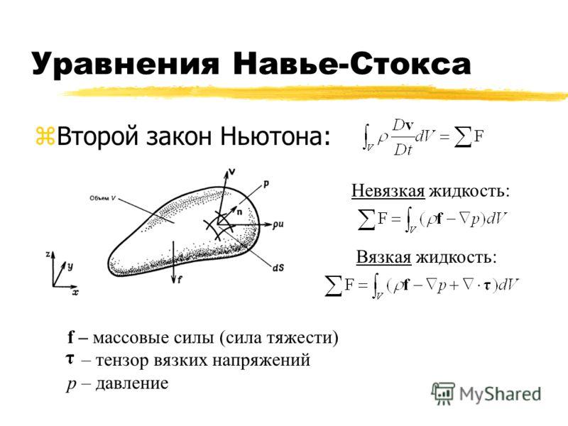 Уравнения Навье-Стокса zВторой закон Ньютона: Вязкая жидкость: f – массовые силы (сила тяжести) – тензор вязких напряжений p – давление Невязкая жидкость: