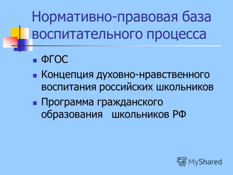 Нормативно-правовая база воспитательного процесса ФГОС Концепция духовно-нравственного воспитания российских школьников Программа гражданского образования школьников РФ