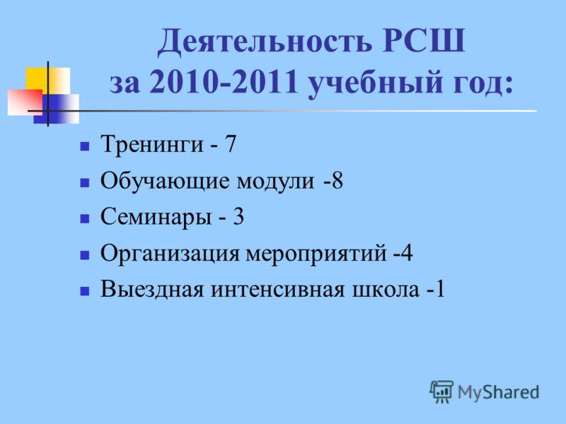 Деятельность РСШ за 2010-2011 учебный год: Тренинги - 7 Обучающие модули -8 Семинары - 3 Организация мероприятий -4 Выездная интенсивная школа -1